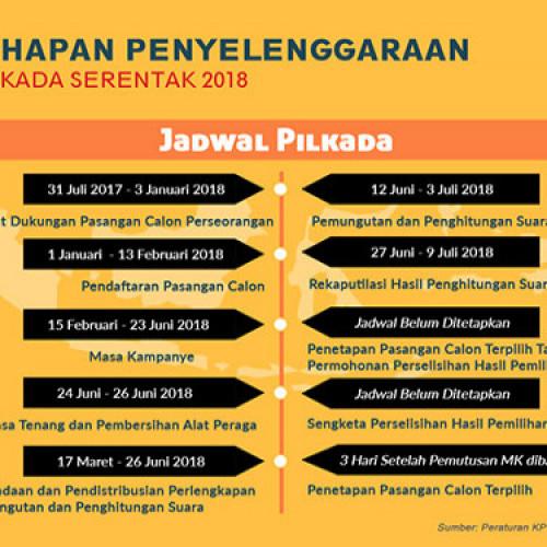 Tahapan Penyelenggaraan Pilkada Serentak 2018