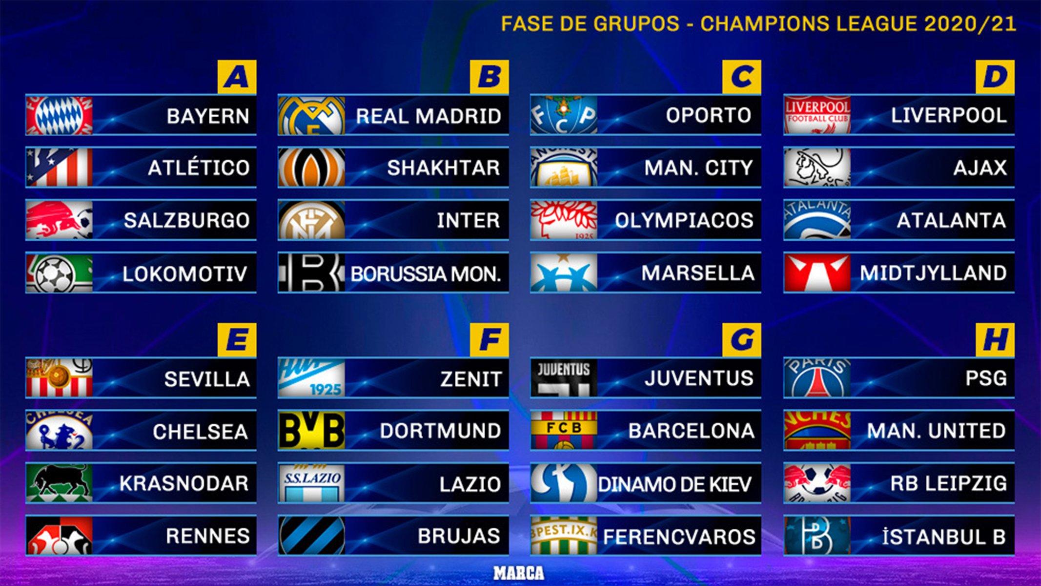 Undian Liga Champions : Undian 16 Besar Liga Champions ...