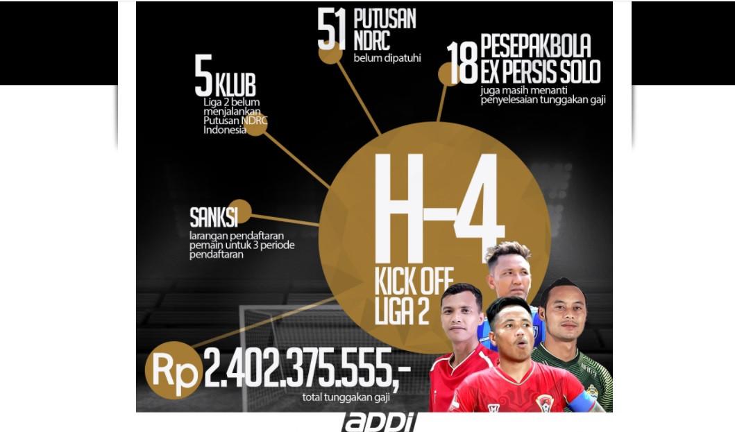 APPI Sebut 6 Tim Liga 2 Masih Menunggak Gaji, Termasuk Klub Kaesang - JPNN.com
