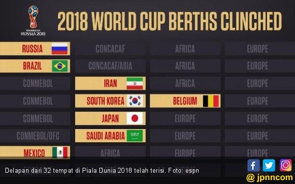 Ini  Negara Yang Sudah Dapat Tiket Piala Dunia  Jpnn Com