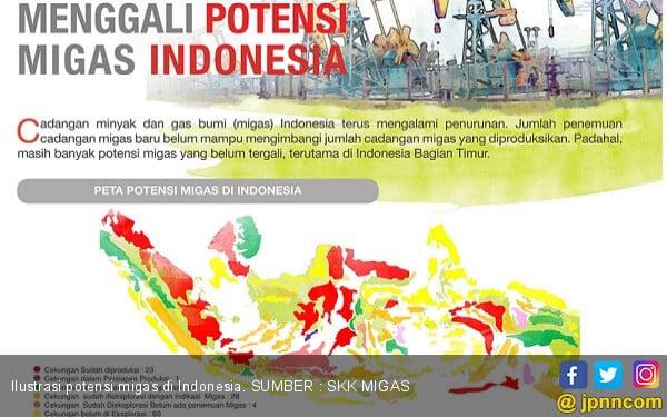 Menggali Potensi Migas Indonesia - JPNN.COM