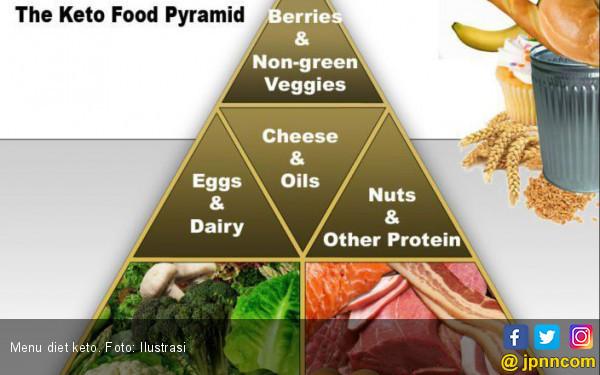 Kata Pakar, Diet Keto Bukan Pilihan Ideal untuk Menurunkan Berat Badan - JPNN.com