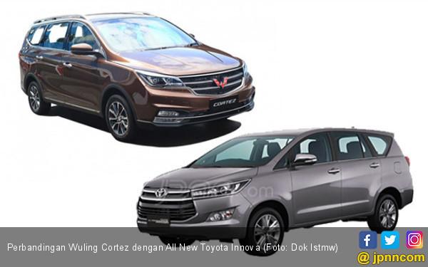 7 Sektor Perbandingan Wuling Cortez dengan Toyota Innova
