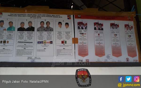Hasil QC PIlgub Jabar Paralel dengan Real Count KPU Provinsi - JPNN.com