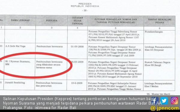 Duh, Kok Bisa Pak Jokowi Ringankan Hukuman bagi Pembunuh Wartawan - JPNN.COM