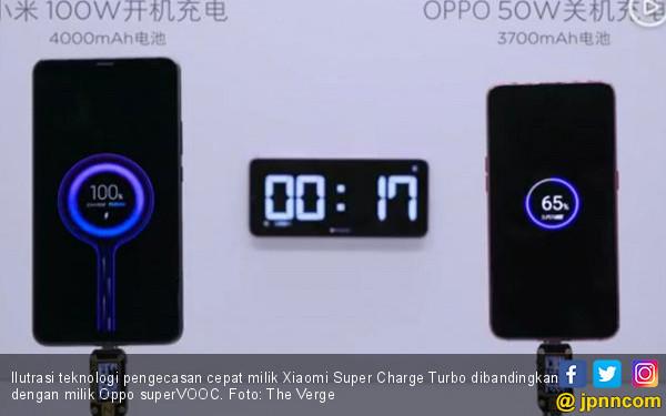 Xiaomi Kenalkan Super Charge Turbo, Kalahkan Kemampuan Cas HP Oppo - JPNN.com