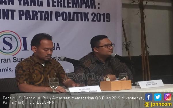 LSI Denny JA: PDIP Kuasai 17 Provinsi, Termasuk Jakarta - JPNN.com
