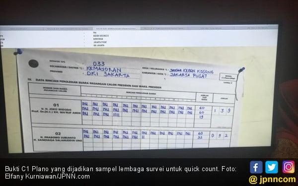 PKB: 35 Persen C1 di Surabaya Salah Hitung - JPNN.com