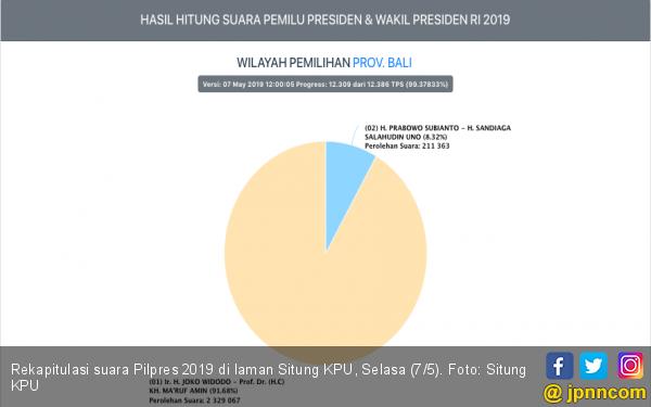 Di Sidang Ajudikasi Bawaslu, KPU Tolak Keinginan Timses Prabowo Tutup Situng - JPNN.com