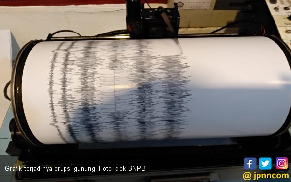 Erupsi Lagi, Status Gunung Tangkuban Parahu Naik Jadi Waspada - JPNN.com