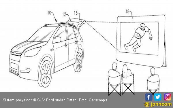 Ford Patenkan Sistem Proyektor di SUV untuk Bisa Nonton ...