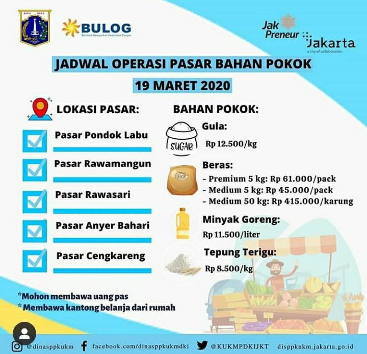 Buat Ibu-Ibu, Nih Daftar Operasi Pasar Murah Hari Ini di Jakarta - JPNN.com