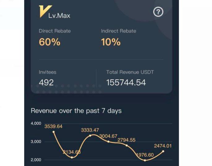 Coba Kelola Aset Digital untuk Jaring Penghasilan Utama - JPNN.com