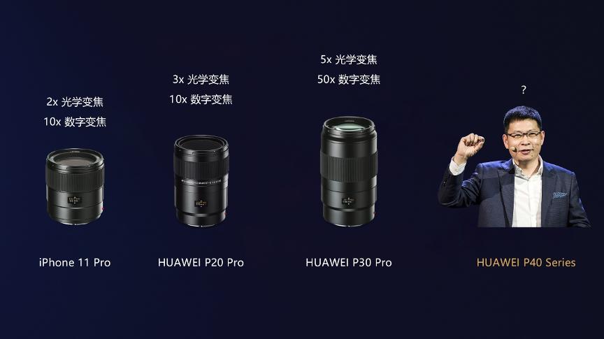 Kamera Huawei P40 Series Diklaim Berani Bersaing dengan DSLR - JPNN.com