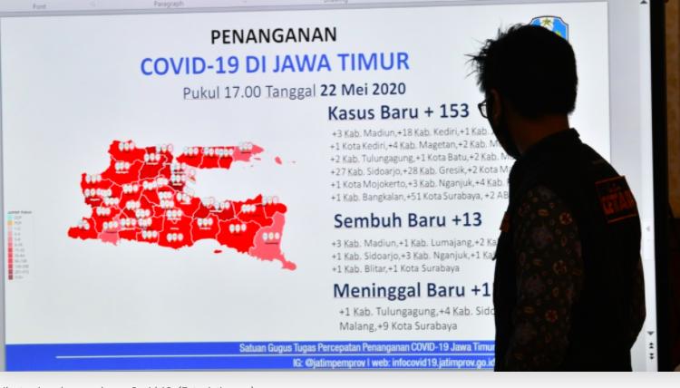 Warga tak Disiplin, Jokowi Perintahkan Kapolri dan Panglima Tambah Pasukan di Jatim - JPNN.com