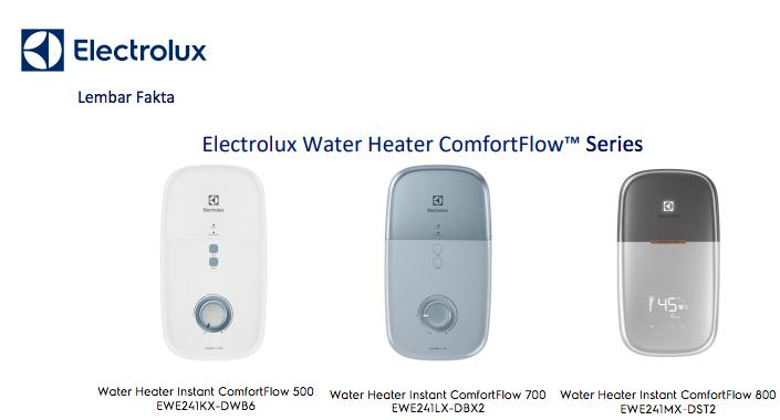 Rangkaian Electrolux Water Heater, Solusi Mandi Air Hangat Sehat, Aman dan Hemat - JPNN.com