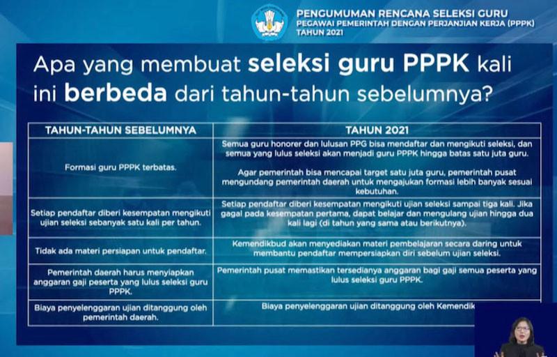 Kepala DIsdikbud Meminta Guru Honorer Agar Mengikuti Seleksi PPPK 2021