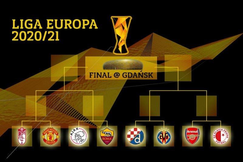 Hasil Undian Perempat final Liga Europa, Ini Lawan MU dan Arsenal - JPNN.com