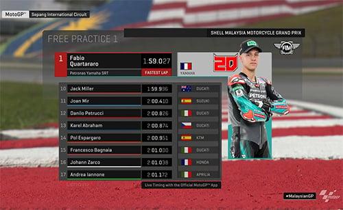 Fabio Quartararo Ukir Waktu Paling Cepat di FP1 MotoGP Malaysia