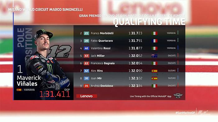 Dramatis, Ganti Motor, Maverick Vinales Start Paling Depan di MotoGP San Marino