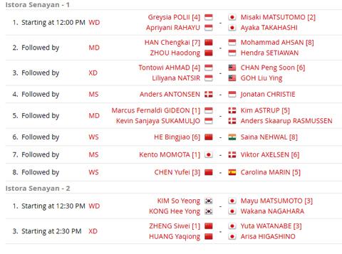 Jadwal Semifinal Indonesia Masters 2019 Hari Ini