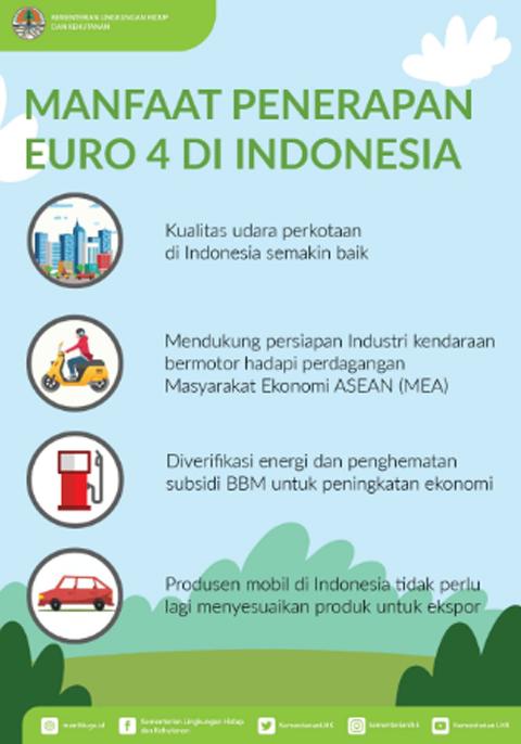 Ini Manfaat Penerapan Euro 4 di Indonesia