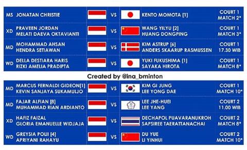 Jadwal 8 Wakil Indonesia di Perempat Final Hong Kong Open
