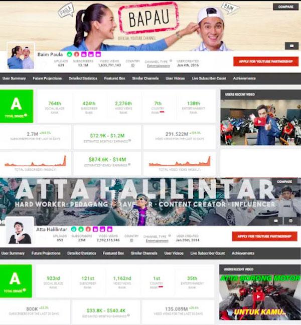 Wow, Pendapatan Baim Wong di YouTube Kalahkan Atta Halilintar