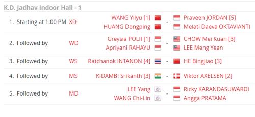 Indonesia Punya 3 Wakil di Final India Open 2019, Semuanya Ganda