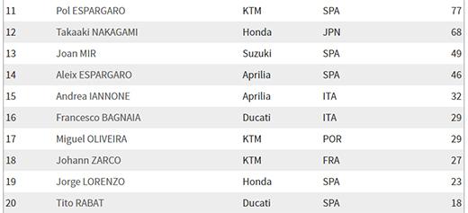 Marc Marquez Juara Dunia MotoGP 2019 jika Menang di Thailand
