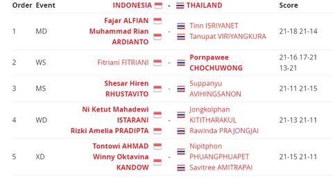 Jadi Juara Grup C, Indonesia Jumpa Singapura di Perempat Final