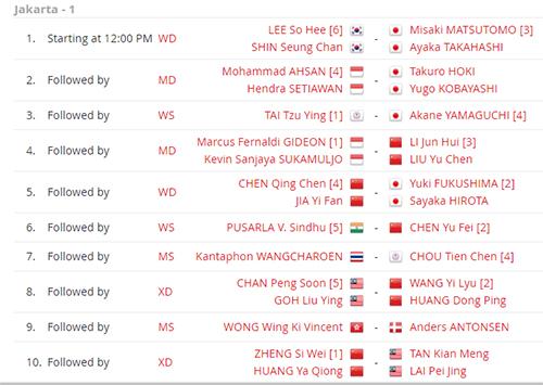 Jadwal Lengkap Semifinal Blibli Indonesia Open 2019, Ayo Dukung Minions dan Daddies!