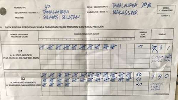 Di TPS Gubernur Nurdin, Jokowi - Ma'ruf Kalah Telak