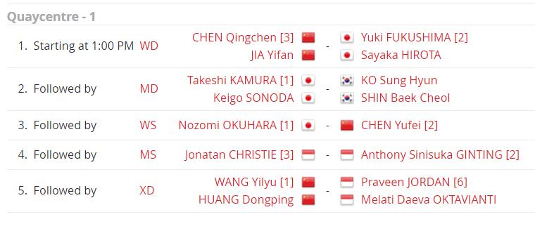 Inilah Kontestan Laga Puncak Australian Open 2019, Ada All Indonesian Final