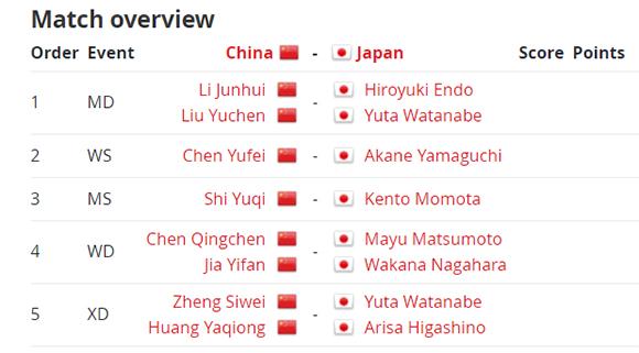 Final Sudirman Cup 2019: Ada Kejutan di Susunan Pemain Tiongkok Vs Jepang