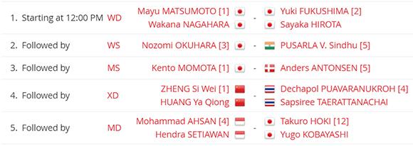 Kejuaraan Dunia BWF 2019: Bukan Hari Baik Buat Tiongkok