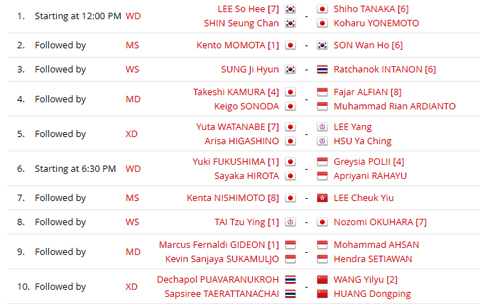 Jadwal Semifinal Hong Kong Open: Jepang 7, Indonesia 4