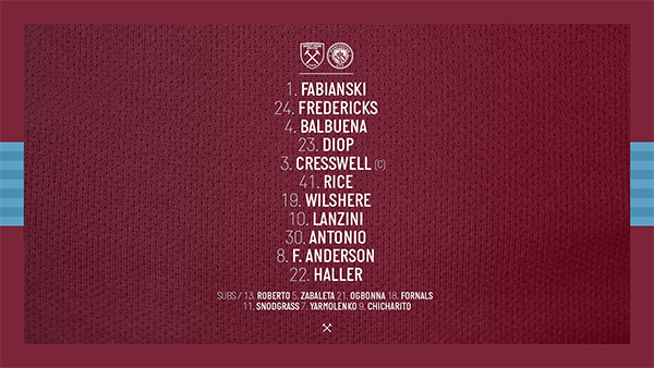 Starting XI West Ham United vs Manchester City, Kick Off 18.30 WIB