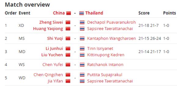 Sikat Thailand, Tiongkok Tembus Final Sudirman Cup 13 Kali Beruntun