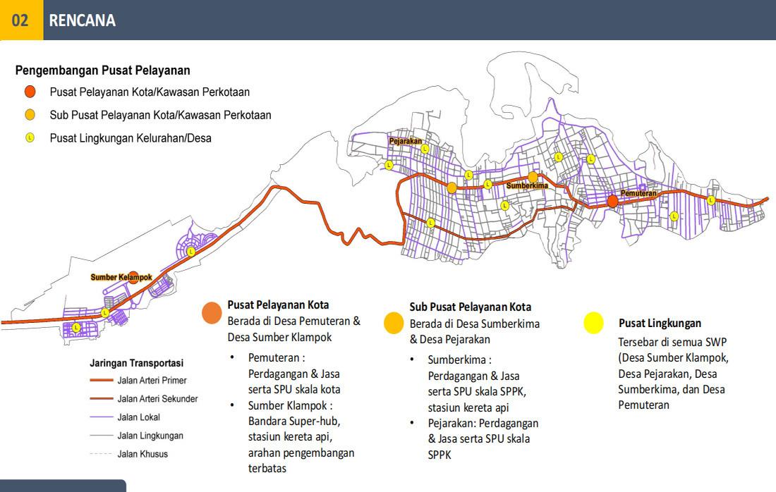 Buleleng Kebut RDTR Bandara Bali Baru, Siapkan Jalan Arteri di Pemuteran - JPNN.com Bali