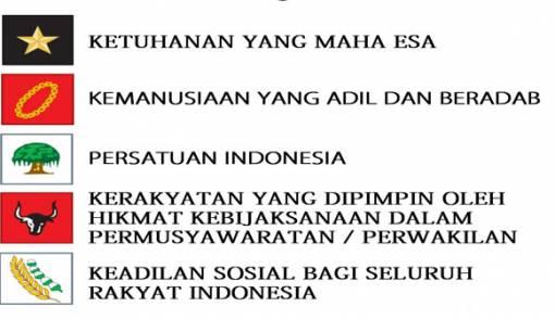 Lho! Buku Pelajaran Kok Bisa Salah Lambang Pancasila - JPNN.COM