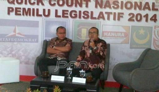 Quick Count JSI: PDIP Sementara Unggul, Disusul Golkar - JPNN.COM