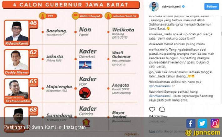 Ridwan Kamil Pamer jadi Bacagub Jabar Termuda