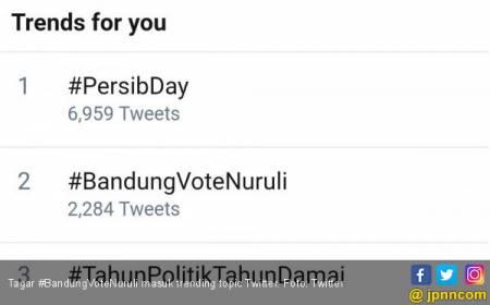Pilkada Bandung 2018: Tagar Vote Nuruli Trending di Twitter