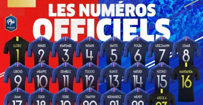 Daftar lengkap nomor punggung Timnas Prancis. Foto: Twitter EquipedeFrance