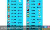 Persib Kalahkan AC Milan, Persebaya Nomor 4 di Asia - JPNN.COM
