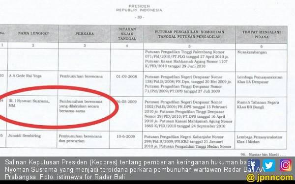 Jokowi Ubah Hukuman Pembunuh Wartawan, Ditjen PAS: Ada Aturannya - JPNN.com