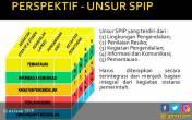 Deteksi Kesalahan Kegiatan Pemerintah dengan SPIP - JPNN.COM